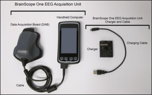 BrainScope+EEG+Acquisition+Unit
