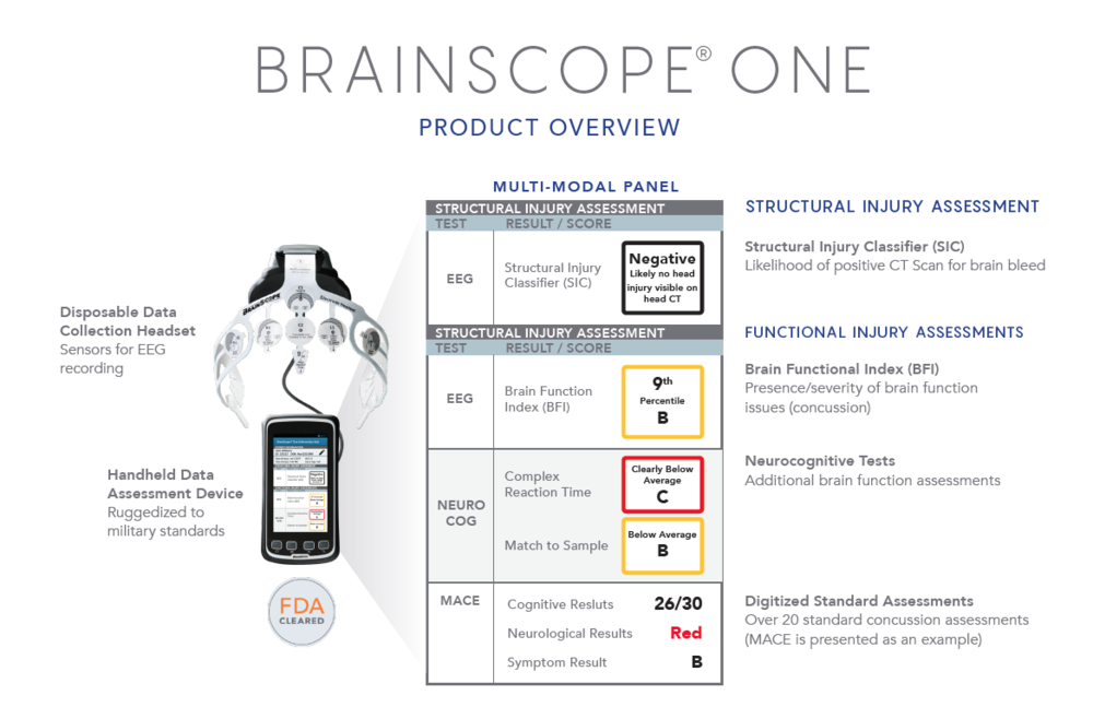 BrainScope-One-Product-Overview-2