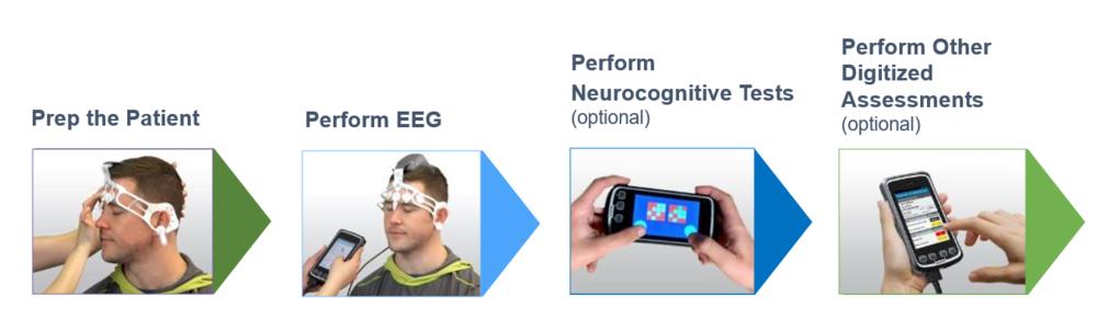 Brainscope steps